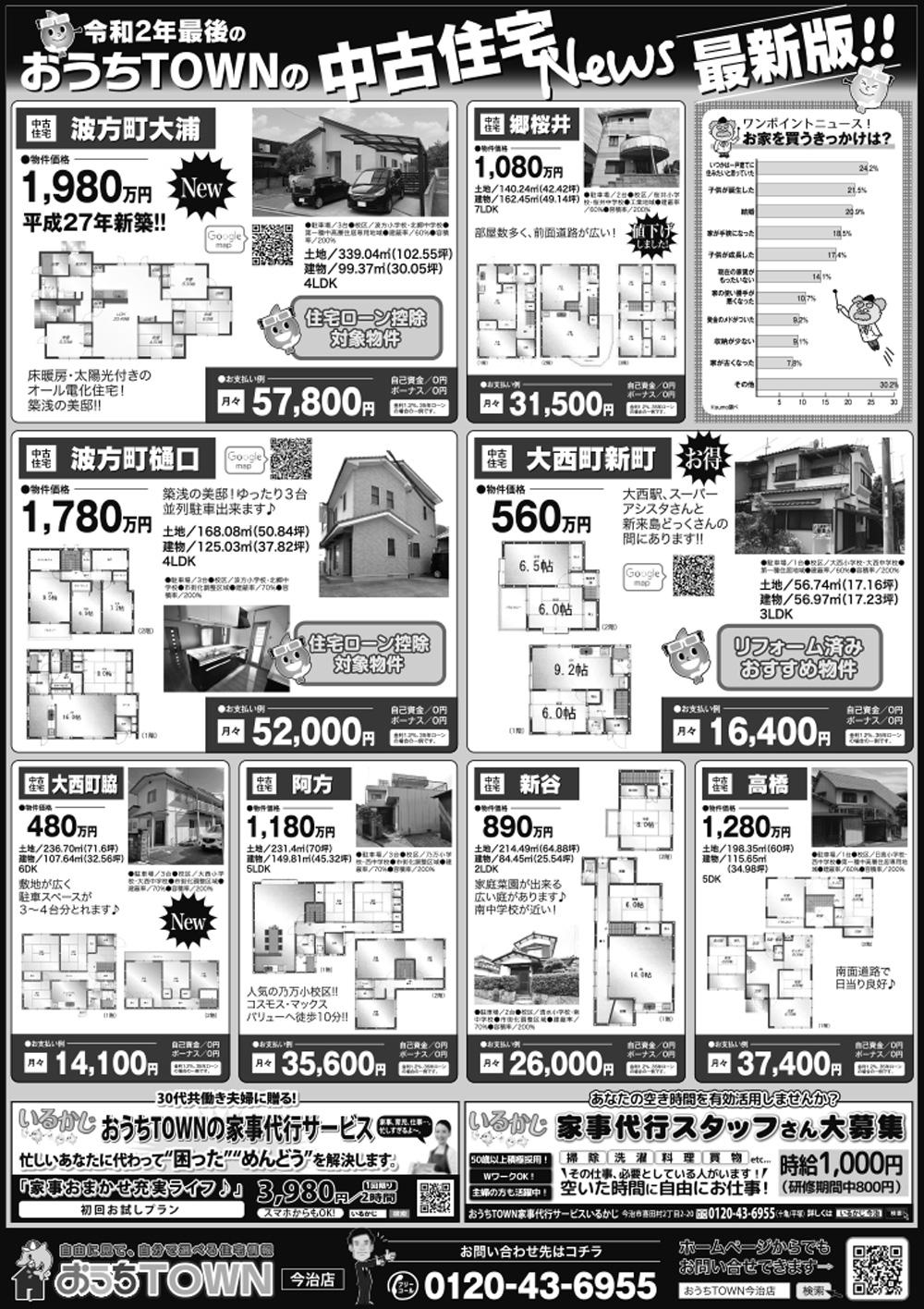 物件画像:【最新版!!】おうちTOWN中古住宅ニュース